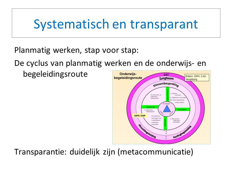 13 Systematisch en transparant Planmatig werken, stap voor stap: De cyclus van planmatig werken en de onderwijs- en begeleidingsroute Transparantie: d