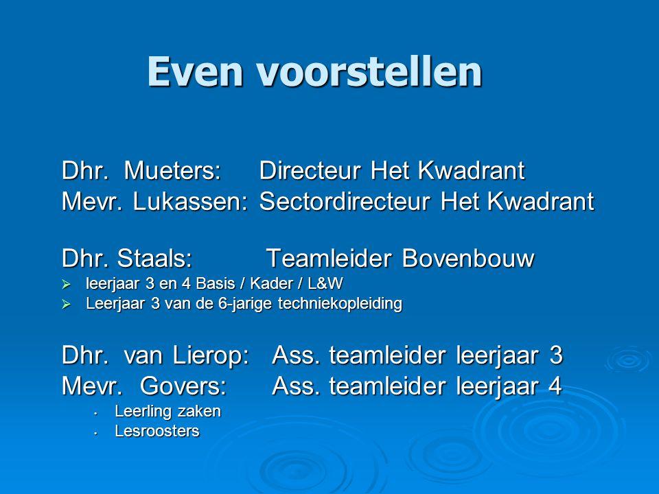 Even voorstellen Dhr. Mueters:Directeur Het Kwadrant Mevr.