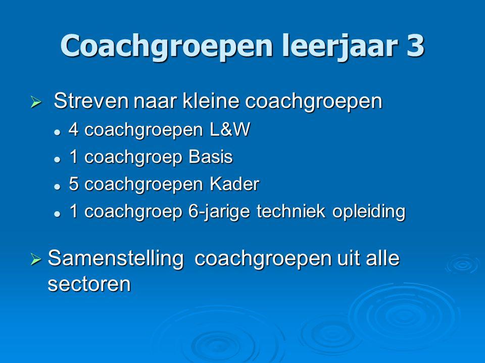 Coaches leerjaar 3 3CL1 Dhr.Knarren 3CL2Mevr. Bouten 3CL3Mevr.