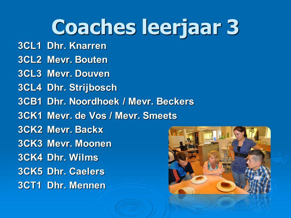Coaches leerjaar 3 3CL1 Dhr. Knarren 3CL2Mevr. Bouten 3CL3Mevr.