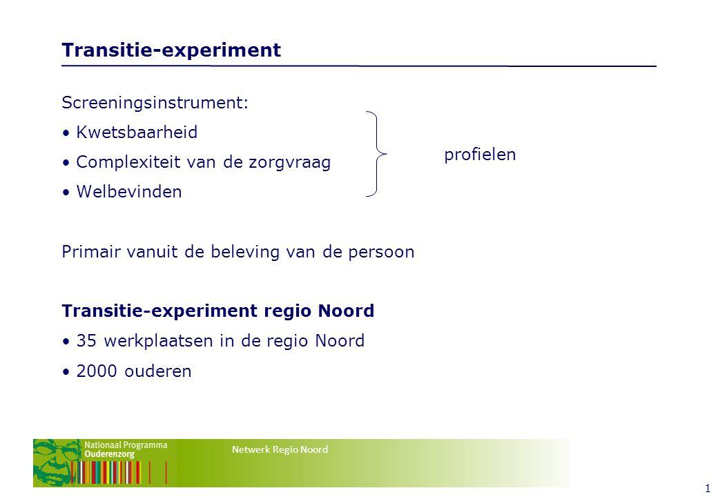 Netwerk Regio Noord 1 Transitie-experiment Screeningsinstrument: Kwetsbaarheid Complexiteit van de zorgvraag Welbevinden Primair vanuit de beleving va