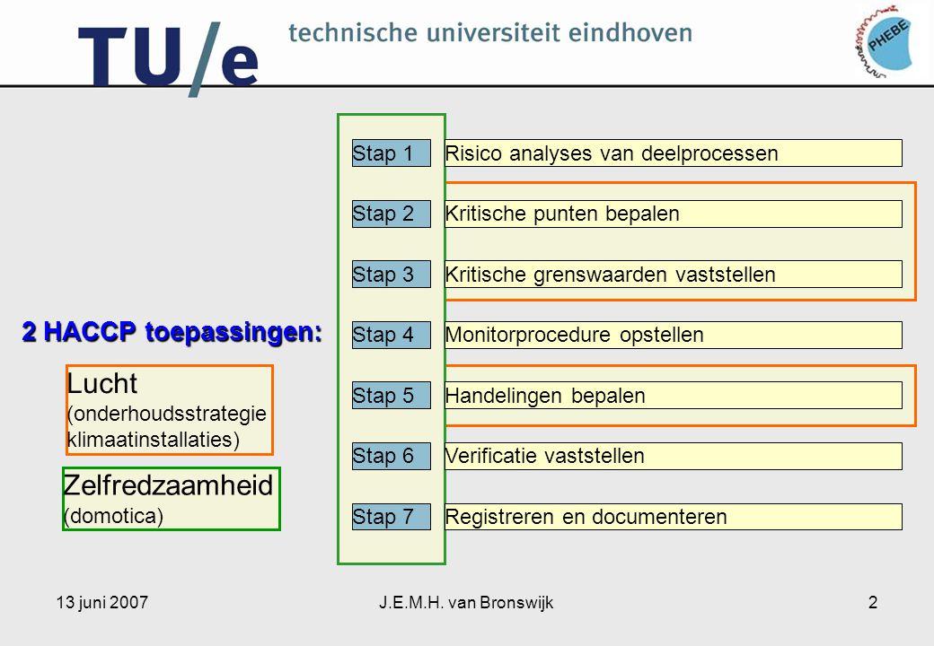 13 juni 2007J.E.M.H. van Bronswijk2 2 HACCP toepassingen: Zelfredzaamheid (domotica) Stap 1 Stap 2 Stap 3 Stap 4 Stap 5 Stap 6 Stap 7 Risico analyses