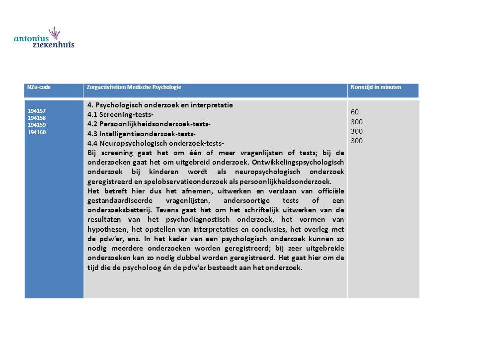 NZa-codeZorgactiviteiten Medische PsychologieNormtijd in minuten 194157 194158 194159 194160 4. Psychologisch onderzoek en interpretatie 4.1 Screening