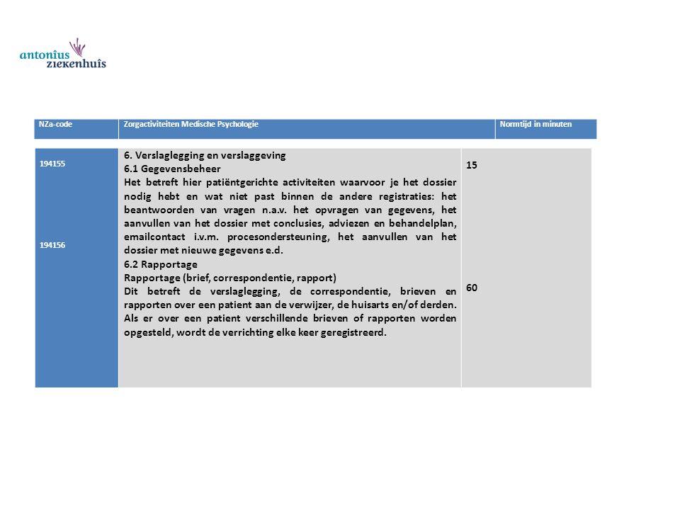 NZa-codeZorgactiviteiten Medische PsychologieNormtijd in minuten 194155 194156 6. Verslaglegging en verslaggeving 6.1 Gegevensbeheer Het betreft hier