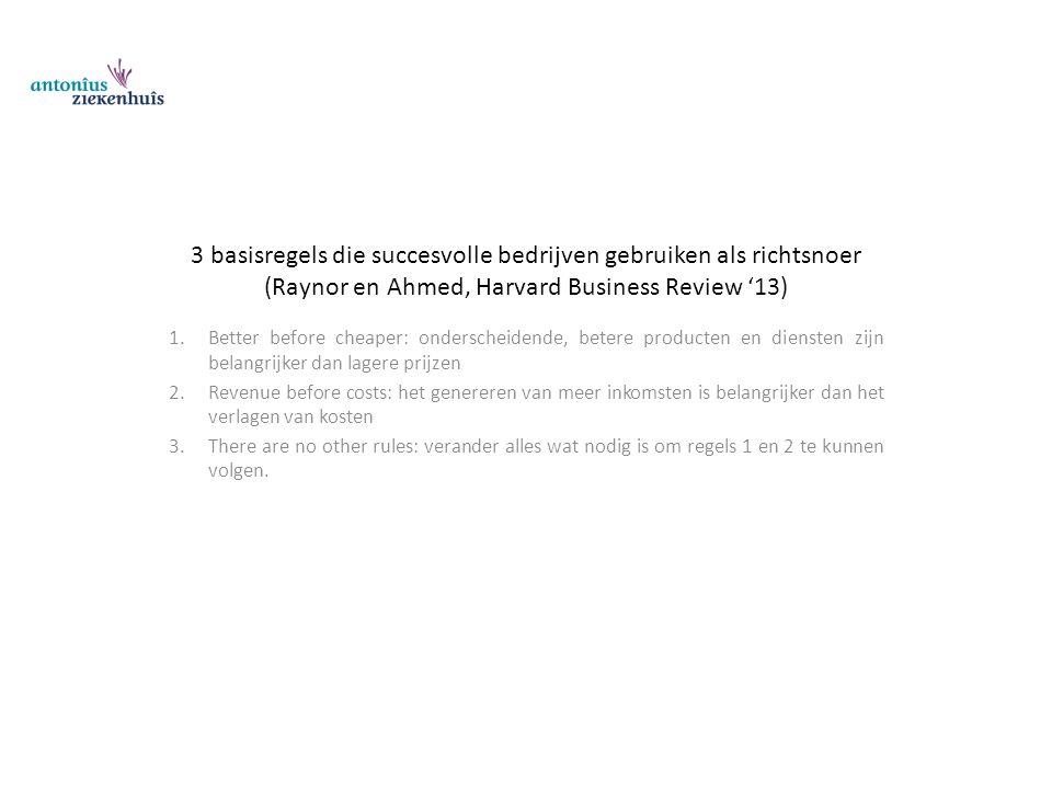 3 basisregels die succesvolle bedrijven gebruiken als richtsnoer (Raynor en Ahmed, Harvard Business Review '13) 1.Better before cheaper: onderscheiden