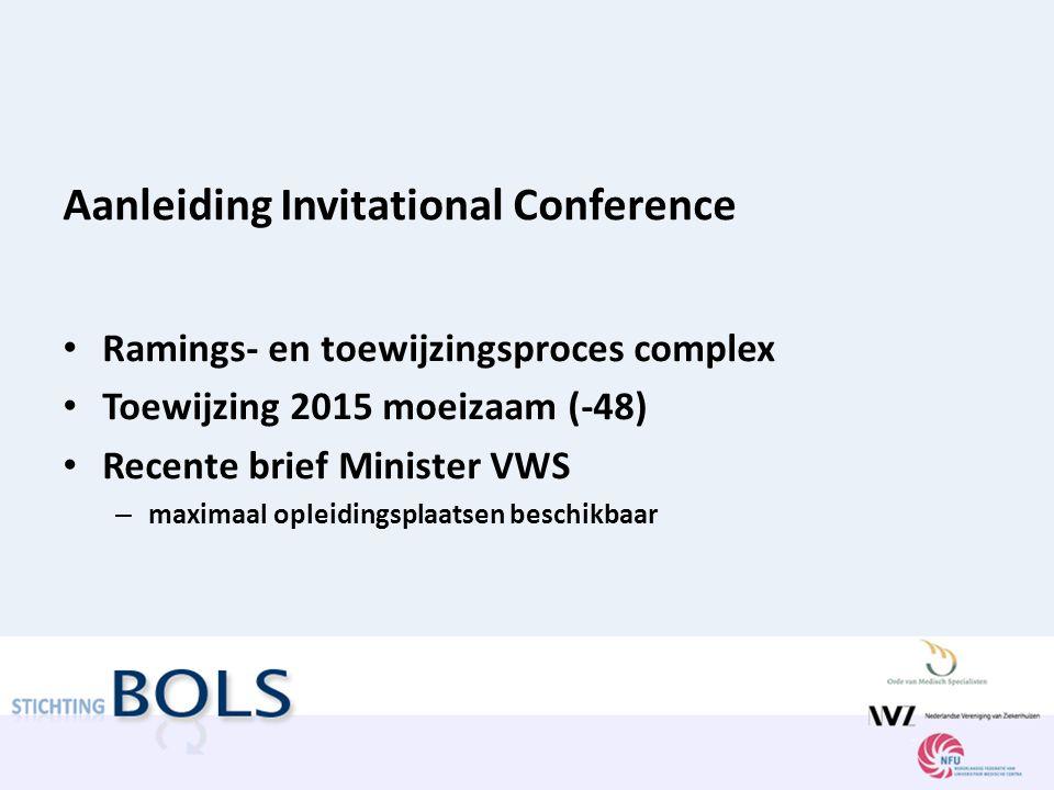 Aanleiding Invitational Conference Ramings- en toewijzingsproces complex Toewijzing 2015 moeizaam (-48) Recente brief Minister VWS – maximaal opleidingsplaatsen beschikbaar