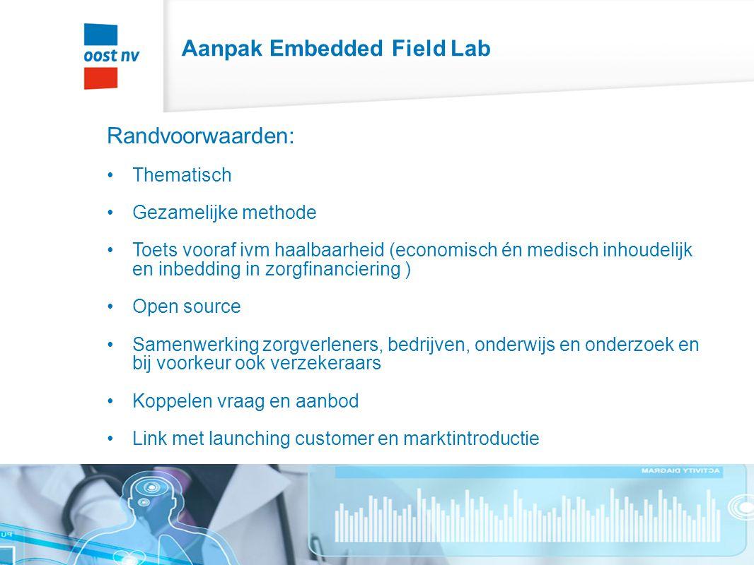 Aanpak Embedded Field Lab Randvoorwaarden: Thematisch Gezamelijke methode Toets vooraf ivm haalbaarheid (economisch én medisch inhoudelijk en inbeddin