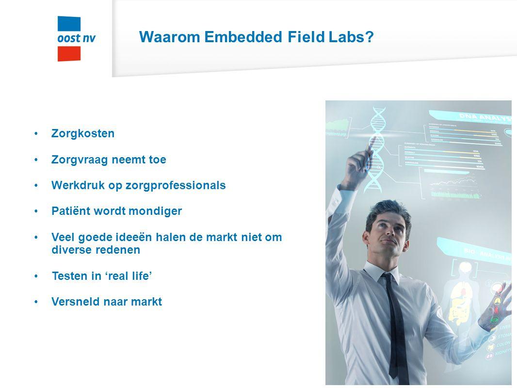 Waarom Embedded Field Labs? Zorgkosten Zorgvraag neemt toe Werkdruk op zorgprofessionals Patiënt wordt mondiger Veel goede ideeën halen de markt niet