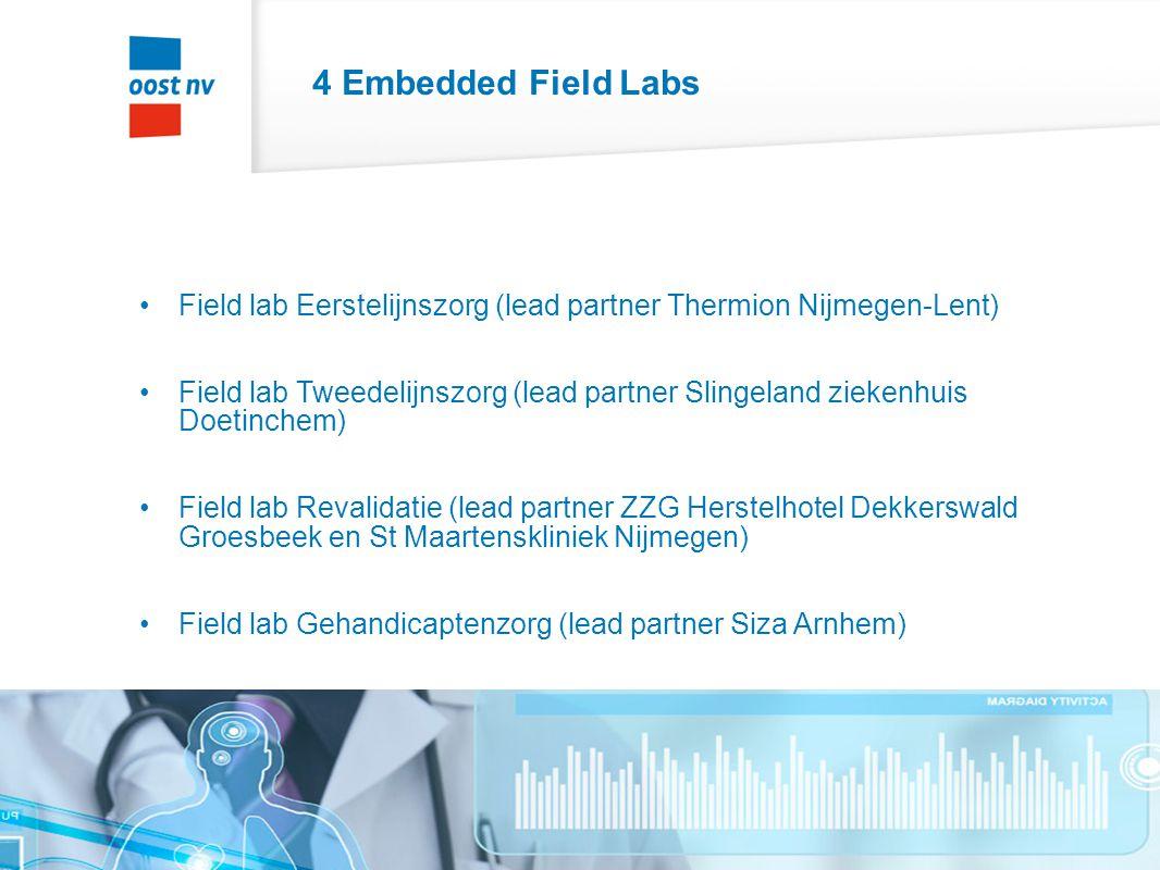 4 Embedded Field Labs Field lab Eerstelijnszorg (lead partner Thermion Nijmegen-Lent) Field lab Tweedelijnszorg (lead partner Slingeland ziekenhuis Do