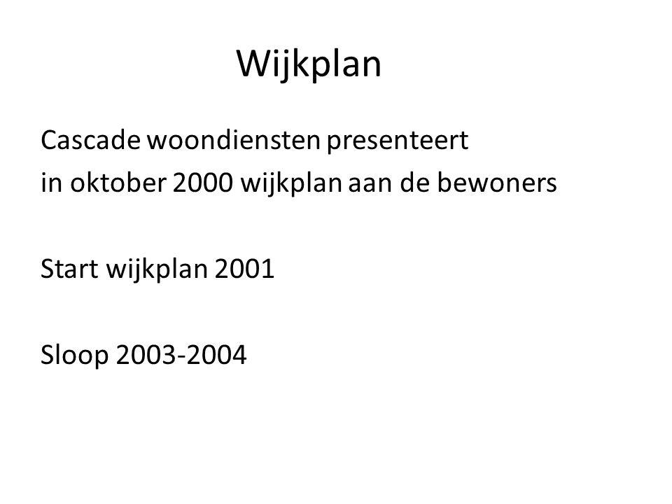 Wijkplan Cascade woondiensten presenteert in oktober 2000 wijkplan aan de bewoners Start wijkplan 2001 Sloop 2003-2004