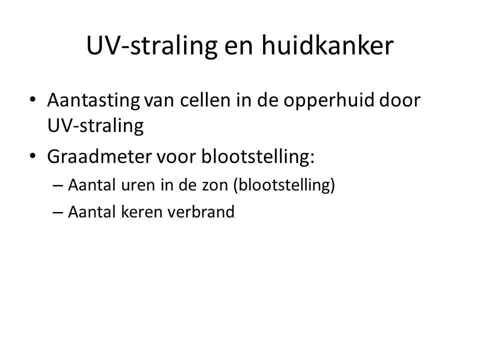 UV-straling en huidkanker Aantasting van cellen in de opperhuid door UV-straling Graadmeter voor blootstelling: – Aantal uren in de zon (blootstelling) – Aantal keren verbrand