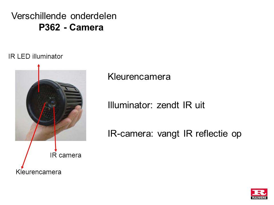 Verschillende onderdelen P362 - Camera IR LED illuminator Kleurencamera IR camera Kleurencamera Illuminator: zendt IR uit IR-camera: vangt IR reflecti