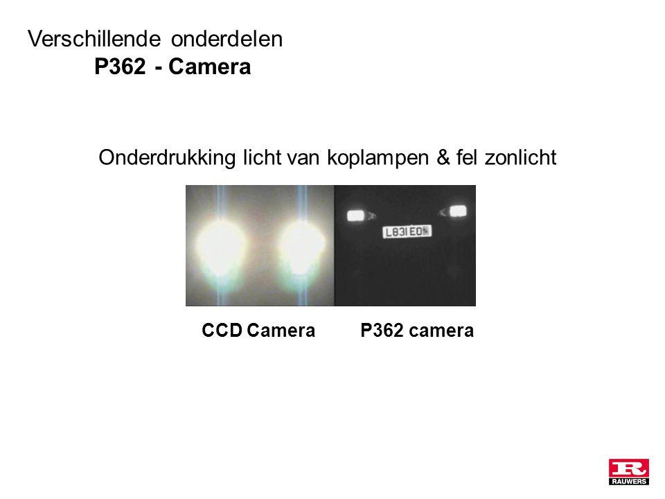 Verschillende onderdelen P362 – Camera – Pan & Tilt Richtbare eenheid Bestuurbaar van op touch screen