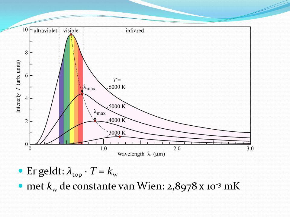 Er geldt: λ top · T = k w met k w de constante van Wien: 2,8978 x 10 -3 mK