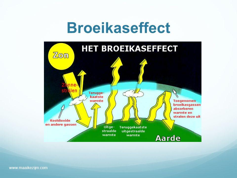 Broeikaseffect www.maaikezijm.com