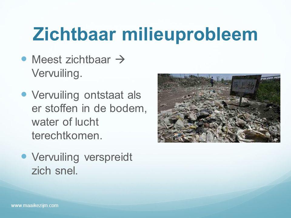 Zichtbaar milieuprobleem Meest zichtbaar  Vervuiling.