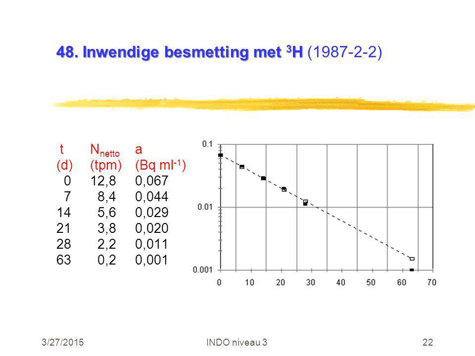 3/27/2015INDO niveau 322 48. Inwendige besmetting met 3 H 48.