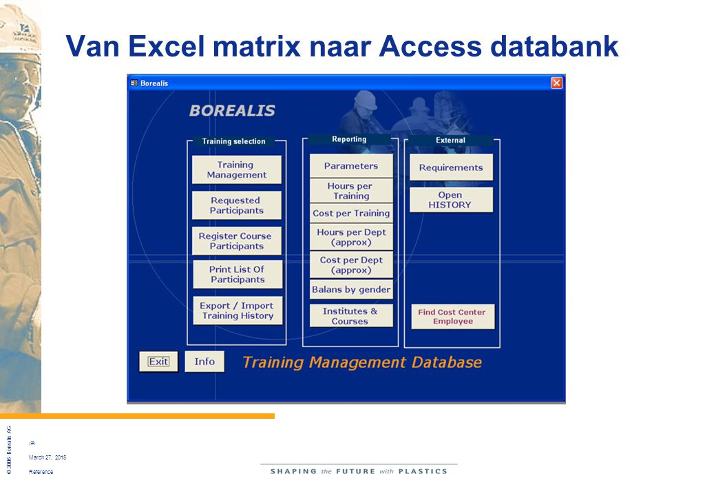 Reference © 2006 Borealis AG 11 March 27, 2015 Van Excel matrix naar Access databank