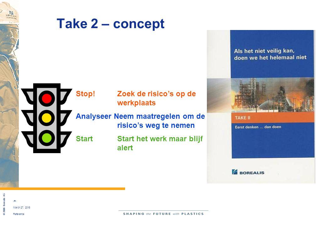 Reference © 2006 Borealis AG 26 March 27, 2015 Take 2 – concept Stop! Zoek de risico's op de werkplaats Analyseer Neem maatregelen om de risico's weg