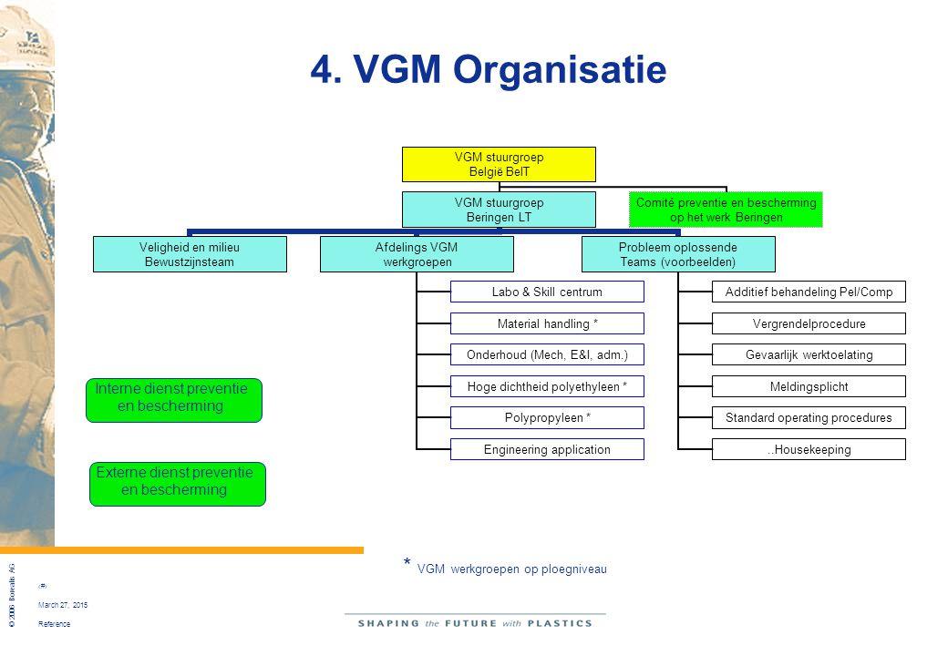 Reference © 2006 Borealis AG 32 March 27, 2015 4. VGM Organisatie VGM stuurgroep België BelT VGM stuurgroep Beringen LT Veligheid en milieu Bewustzijn