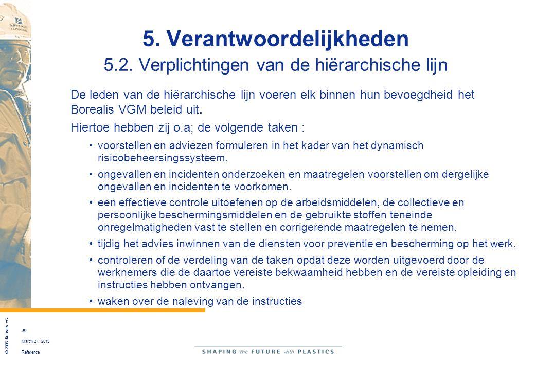 Reference © 2006 Borealis AG 34 March 27, 2015 5. Verantwoordelijkheden 5.2. Verplichtingen van de hiërarchische lijn De leden van de hiërarchische li