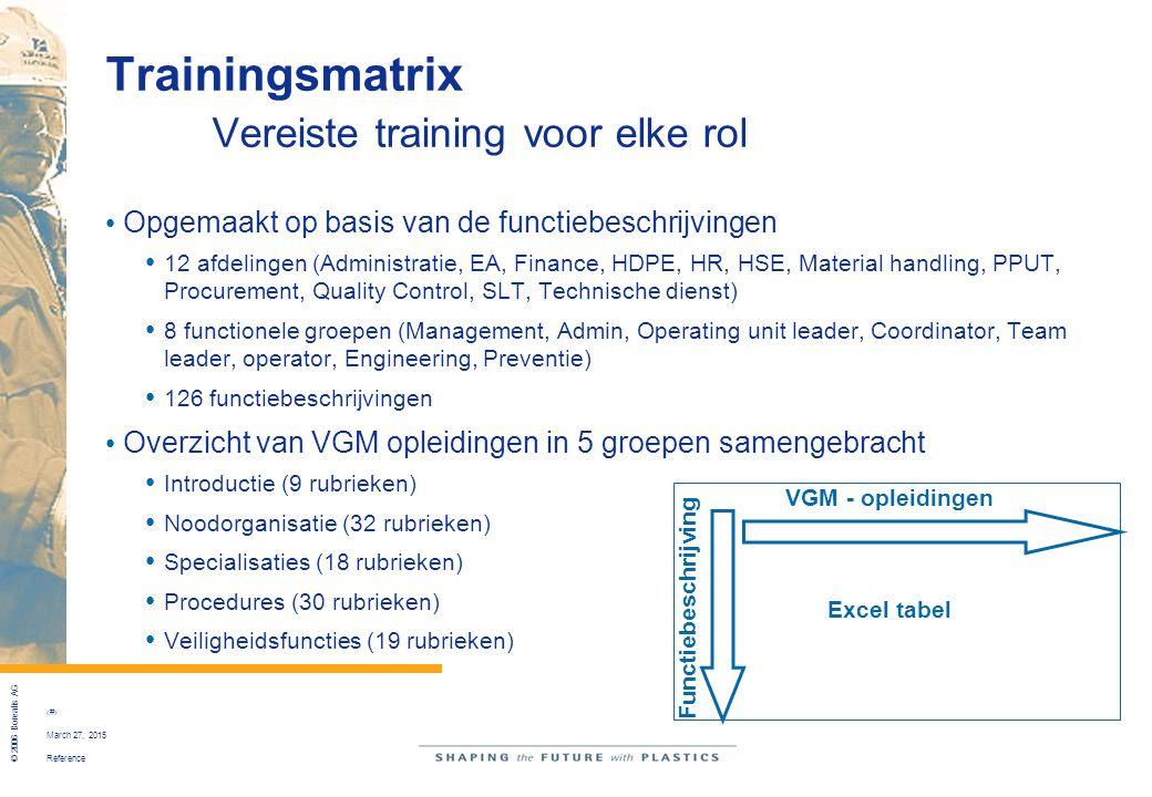 Reference © 2006 Borealis AG 9 March 27, 2015 Trainingsmatrix Vereiste training voor elke rol Prioriteit van de opleiding 0: voor de opname van de rol 1: verplicht binnen het jaar (of training gestart) 2: gewenst maar minder tijdsdruk 3: vrijblijvend (vb.