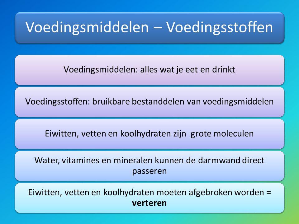 Voedingsmiddelen – Voedingsstoffen Voedingsmiddelen: alles wat je eet en drinktVoedingsstoffen: bruikbare bestanddelen van voedingsmiddelenEiwitten, v