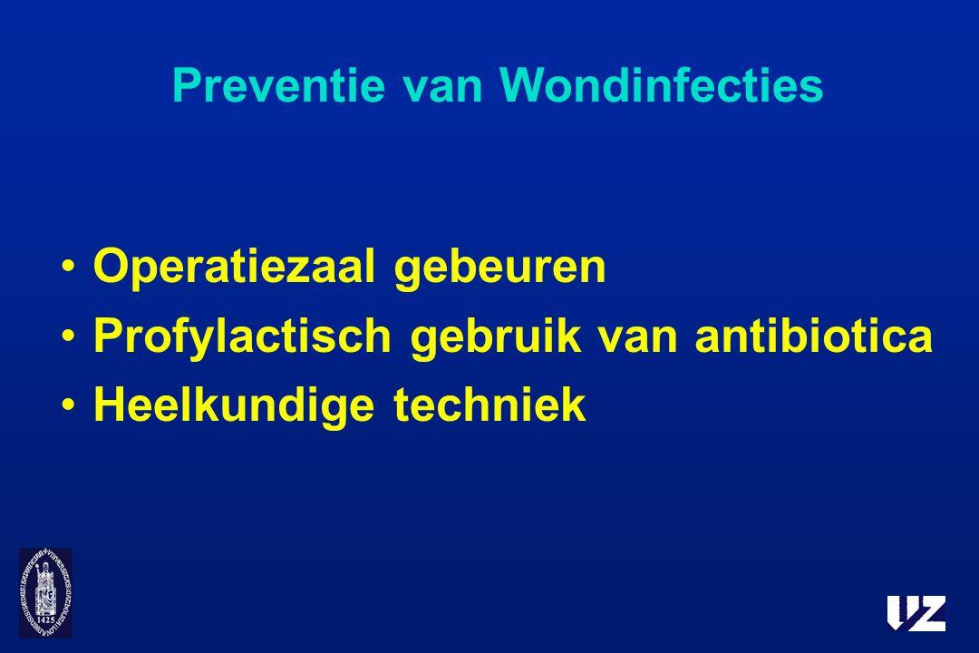 Preventie van Wondinfecties Operatiezaal gebeuren Profylactisch gebruik van antibiotica Heelkundige techniek