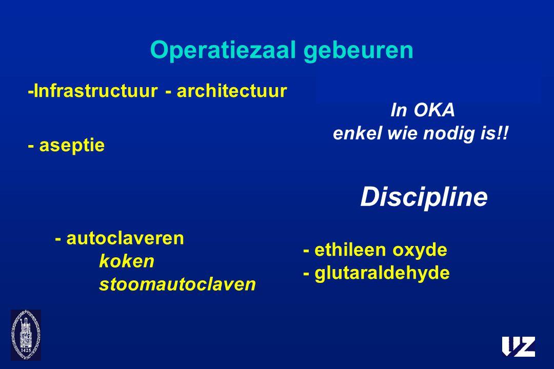 Operatiezaal gebeuren -Infrastructuur - architectuur - aseptie - autoclaveren koken stoomautoclaven - ethileen oxyde - glutaraldehyde In OKA enkel wie