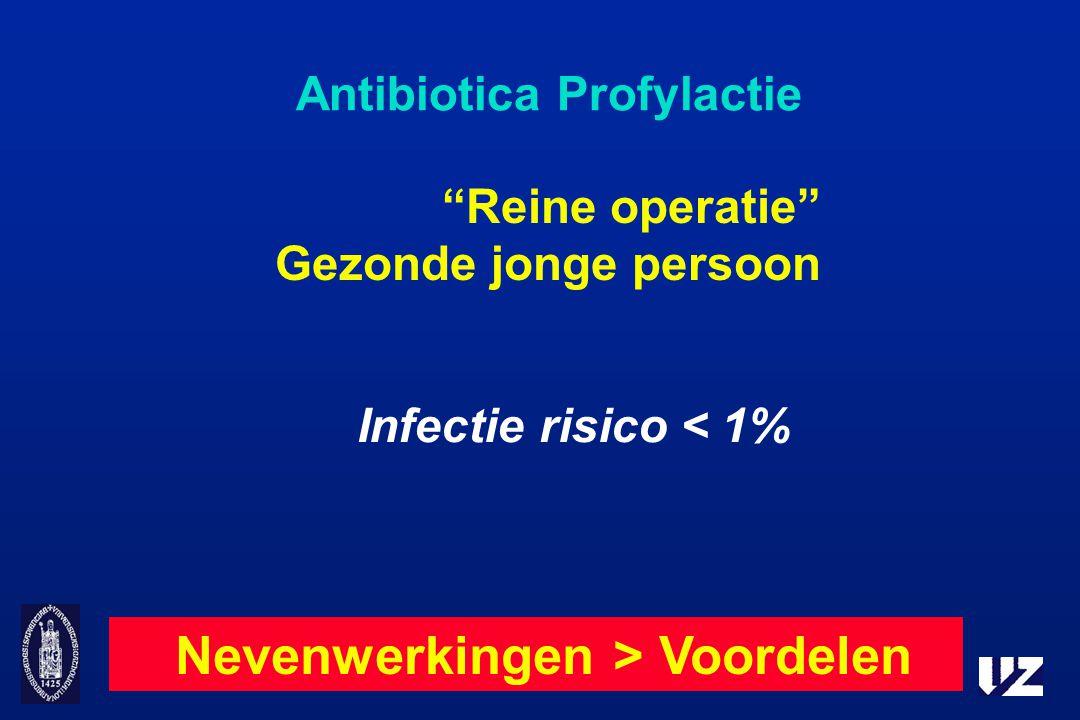 """Antibiotica Profylactie """"Reine operatie"""" Gezonde jonge persoon Infectie risico < 1% Nevenwerkingen > Voordelen"""