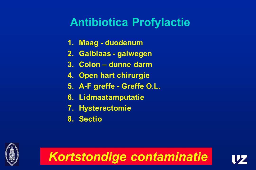 Antibiotica Profylactie 1.Maag - duodenum 2.Galblaas - galwegen 3.Colon – dunne darm 4.Open hart chirurgie 5.A-F greffe - Greffe O.L. 6.Lidmaatamputat