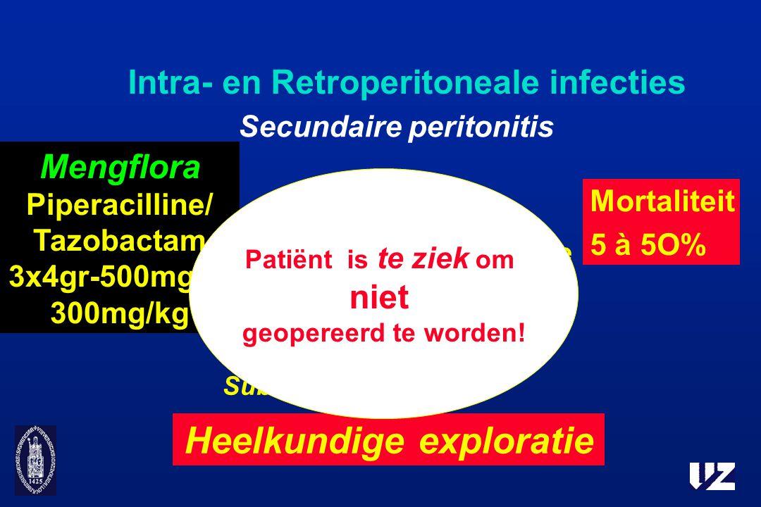 Secundaire peritonitis Intra- en Retroperitoneale infecties Hypotensie Tachycardie ARDS  MOF Vocht-luchtniveaus Subdiaphragm. abces CT scan Mortalite