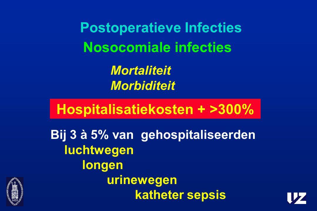 Postoperatieve Infecties Nosocomiale infecties Bij 3 à 5% van gehospitaliseerden luchtwegen longen urinewegen katheter sepsis Mortaliteit Morbiditeit