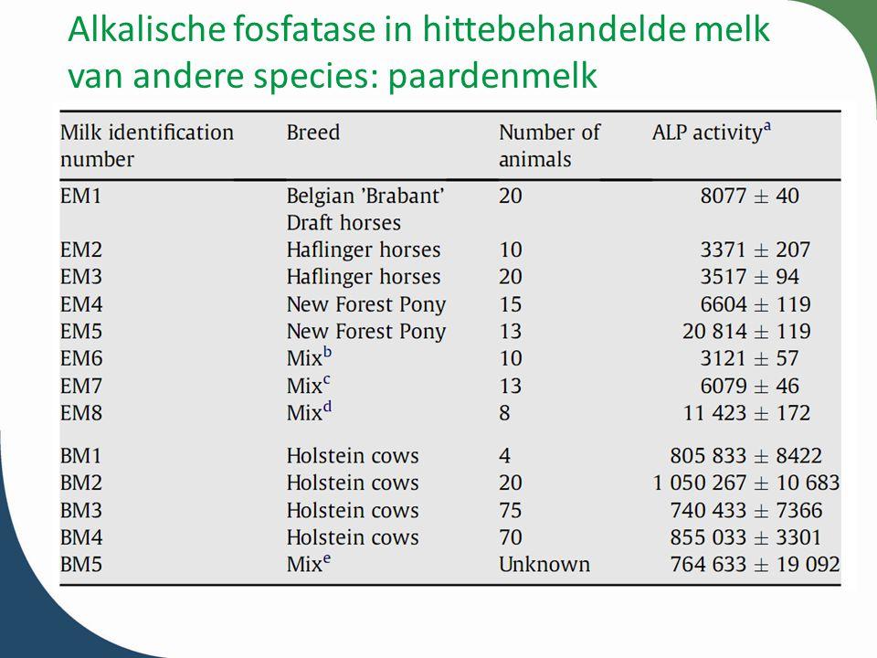 Alkalische fosfatase in hittebehandelde melk van andere species: paardenmelk