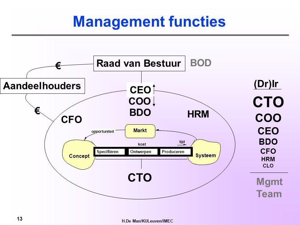 H.De Man/KULeuven/IMEC 12 Industrieel weefsel : ook een systeem.