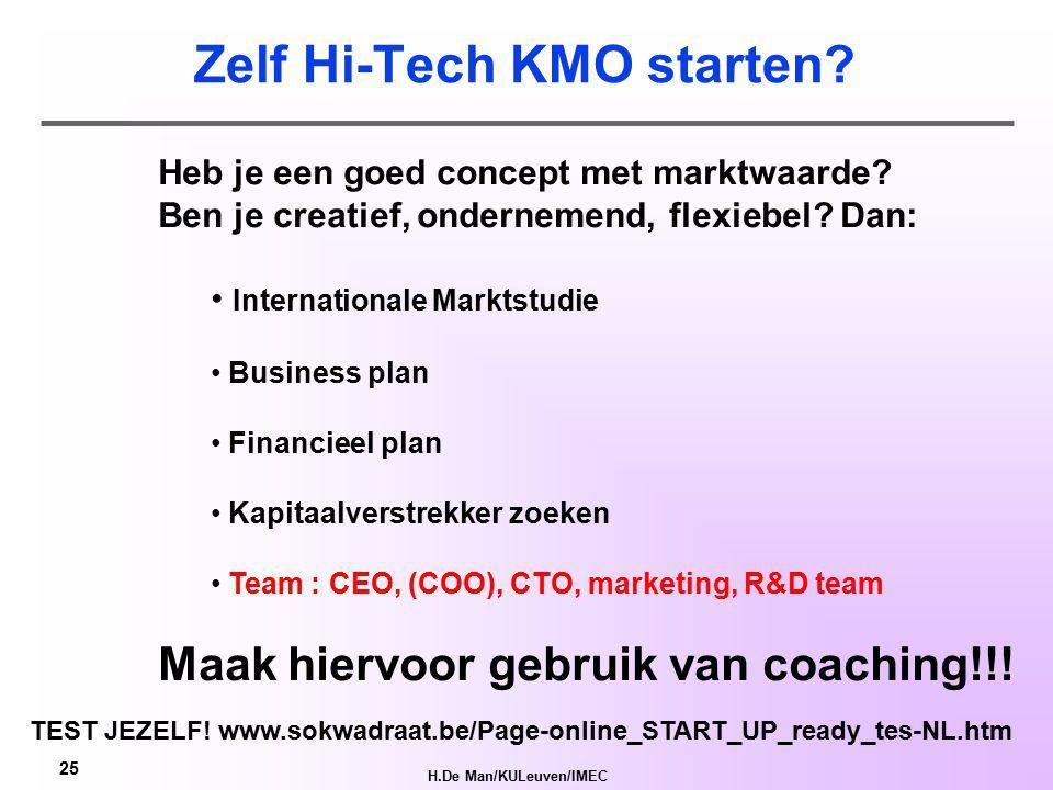 H.De Man/KULeuven/IMEC 24 Bedrijvennetwerk2: Leuven Bio-Incubator: innovatie verschuiving.