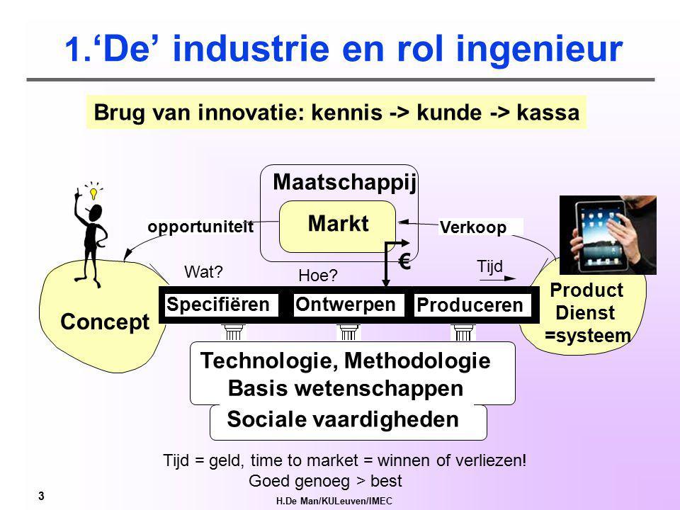 H.De Man/KULeuven/IMEC 2 Inhoud 1.Industrie en de Dr.