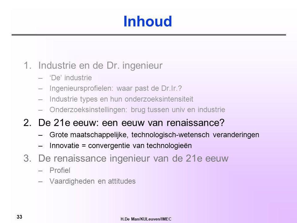 H.De Man/KULeuven/IMEC 32 Websites IMEC: www2.imec.be/be_nl/home.htmlwww2.imec.be/be_nl/home.html VITO : www.vito.be/VITO/NL/HomePageAdmin/Homewww.vito.be/VITO/NL/HomePageAdmin/Home VIB: www.vib.be/nl/Pages/default.aspxwww.vib.be/nl/Pages/default.aspx IBBT: http://www.ibbt.be/nlhttp://www.ibbt.be/nl ENERGYVILLE: www.energyville.be/indexeng.htmlwww.energyville.be/indexeng.html FMTC: www.fmtc.be/en/getpage.php?i=1www.fmtc.be/en/getpage.php?i=1 SCK: www.sckcen.be/www.sckcen.be/