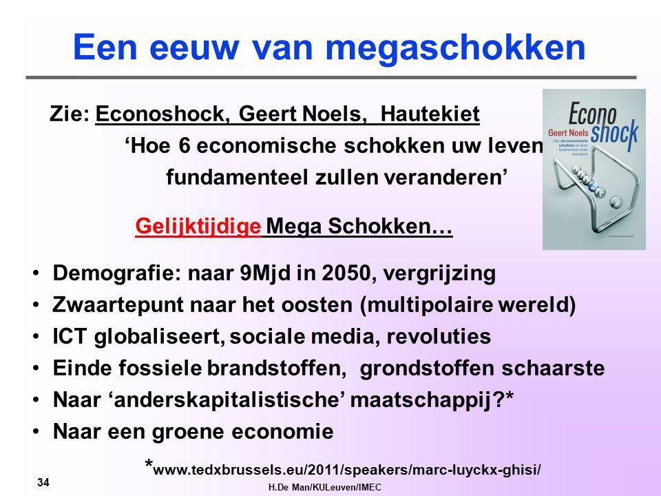 H.De Man/KULeuven/IMEC 33 Inhoud 1.Industrie en de Dr.