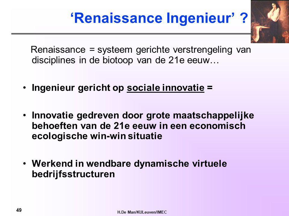 H.De Man/KULeuven/IMEC 48 Inhoud 1.Industrie en de Dr.
