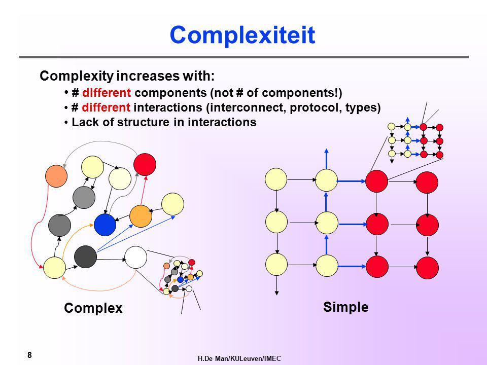 H.De Man/KULeuven/IMEC 7 Synthese: van abstract naar concreet Omgeving Systeem Methode om complexiteit te beheersen.