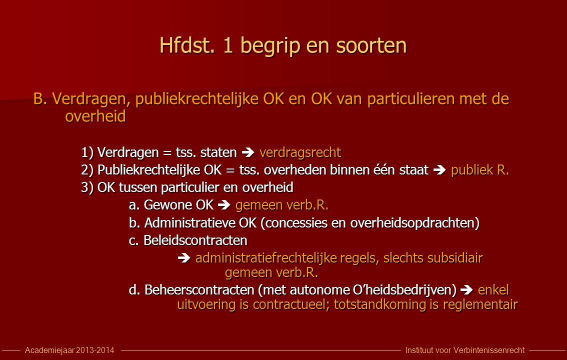 Instituut voor VerbintenissenrechtAcademiejaar 2013-2014 Hfdst. 1 begrip en soorten B. Verdragen, publiekrechtelijke OK en OK van particulieren met de