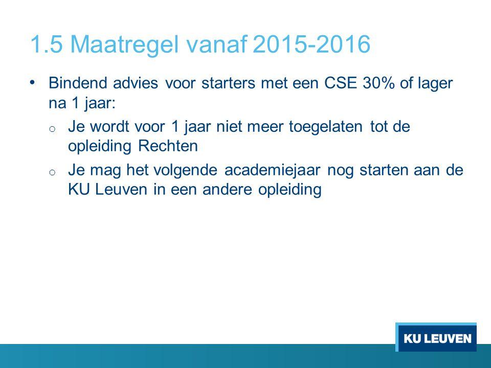 1.5 Maatregel vanaf 2015-2016 Bindend advies voor starters met een CSE 30% of lager na 1 jaar: o Je wordt voor 1 jaar niet meer toegelaten tot de ople