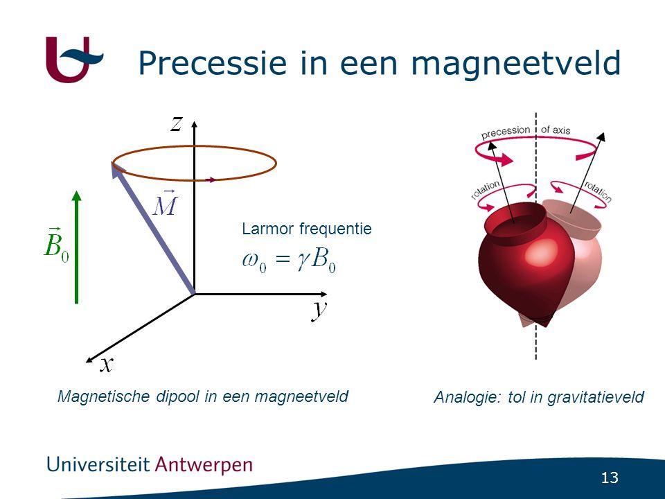 13 Precessie in een magneetveld Analogie: tol in gravitatieveld Magnetische dipool in een magneetveld Larmor frequentie