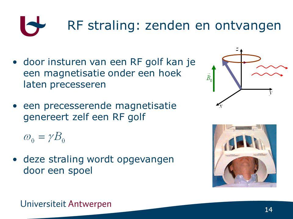 14 RF straling: zenden en ontvangen door insturen van een RF golf kan je een magnetisatie onder een hoek laten precesseren een precesserende magnetisatie genereert zelf een RF golf deze straling wordt opgevangen door een spoel