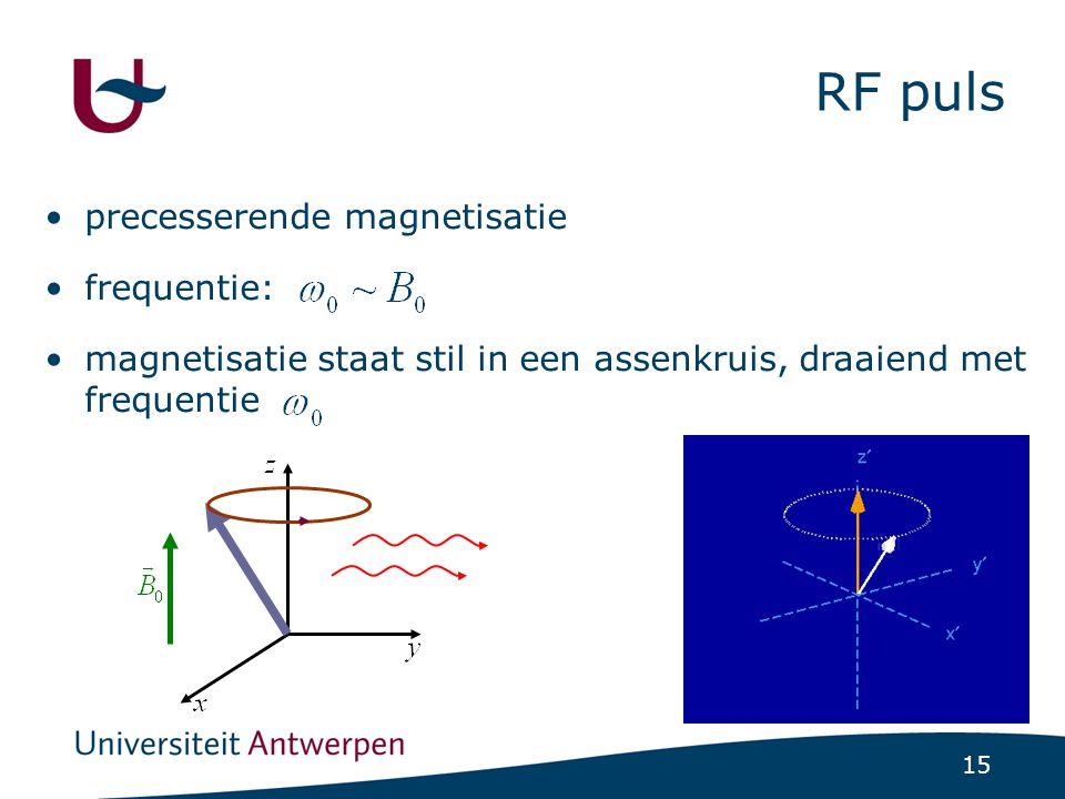 15 RF puls precesserende magnetisatie frequentie: magnetisatie staat stil in een assenkruis, draaiend met frequentie