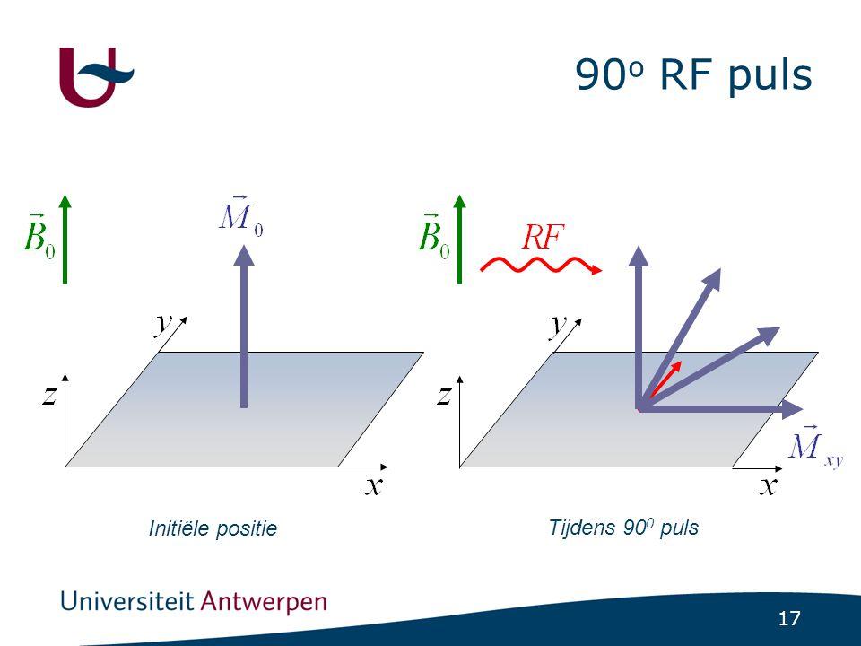 17 90 o RF puls Initiële positie Tijdens 90 0 puls