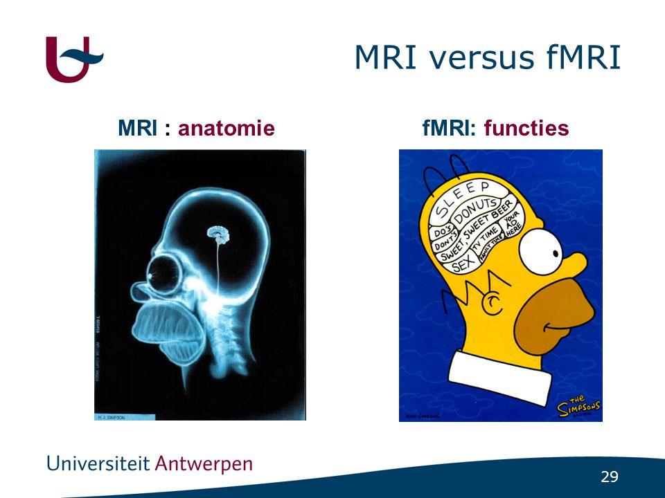 29 MRI : anatomiefMRI: functies MRI versus fMRI