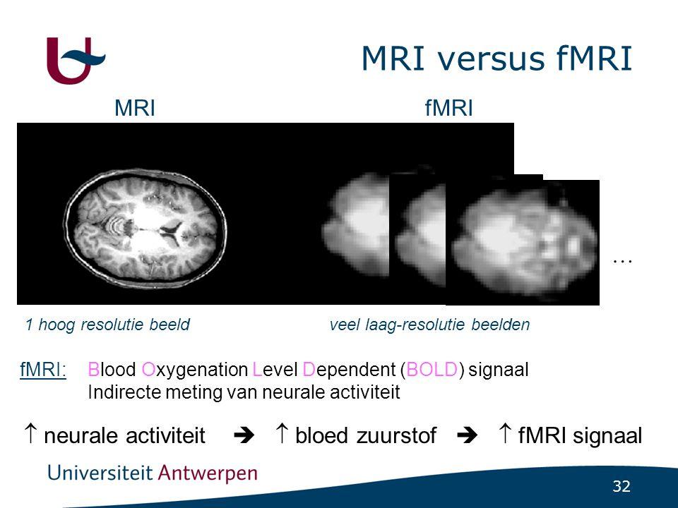 32  neurale activiteit   bloed zuurstof   fMRI signaal MRIfMRI fMRI: Blood Oxygenation Level Dependent (BOLD) signaal Indirecte meting van neurale activiteit … 1 hoog resolutie beeldveel laag-resolutie beelden MRI versus fMRI