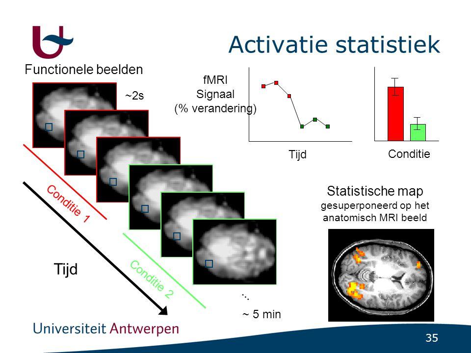 35 Statistische map gesuperponeerd op het anatomisch MRI beeld Tijd fMRI Signaal (% verandering) Conditie ~2s Functionele beelden Tijd Conditie 1 Conditie 2...